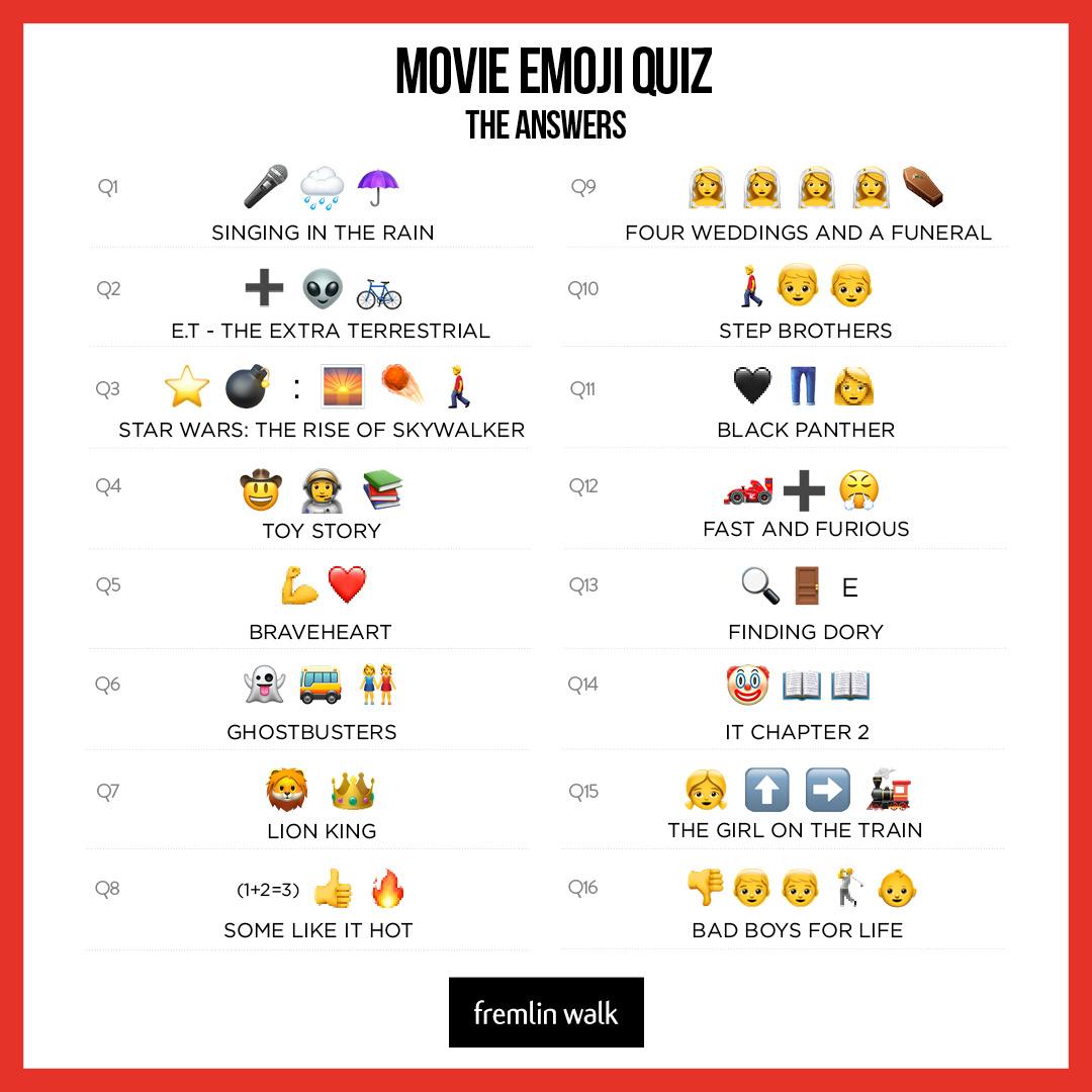 movie emoji quiz answers